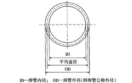 不锈钢水管的厚度